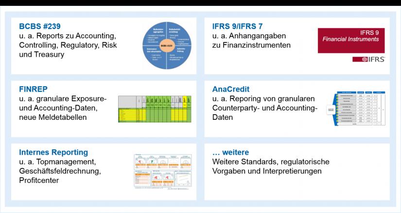 grafische Darstellung des Überblick relevanter Reports und Meldungen bei Finanzinstituten
