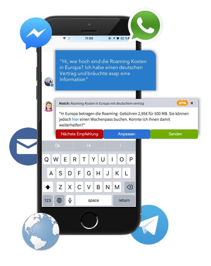 Grafik zeigt die im Chatbot integrierte Ki Applikation von e-bot7 im Einsatz