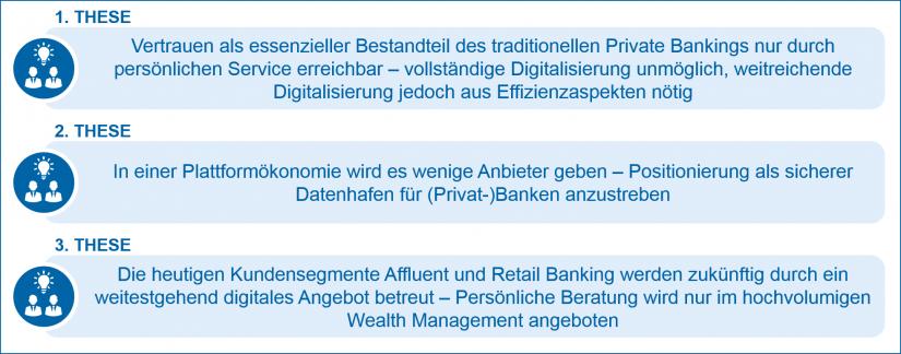 """3 Thesen des sechsten Get Togethers """"Zwischen Ledersessel und Smartphone – Wie sieht das Private Banking von Morgen aus?"""""""