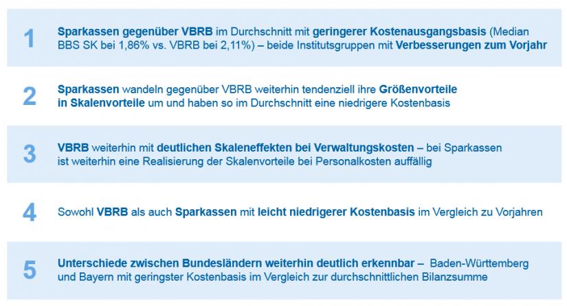 Grafische Darstellung der Anzahl Institute nach Ø-BBS 2012–2016 / Kostenranking und Impulse für deutsche Regionalbanken
