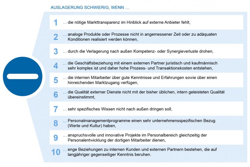 """Grafische Darstellung: Argumente gegen die Auslagerung """"Die Personalorganisation von morgen"""""""