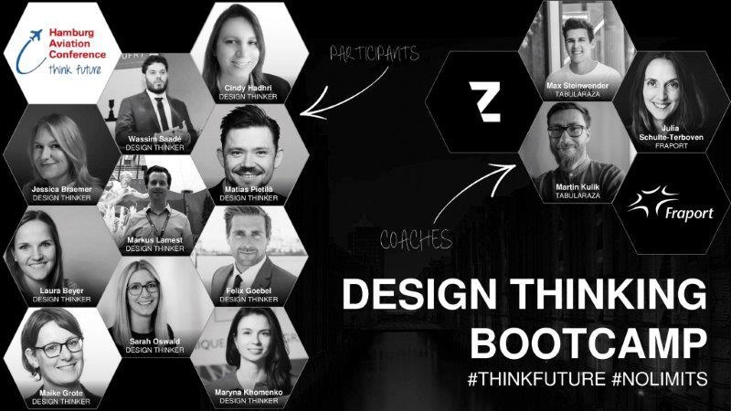Design Thinking Bootcamp – Customer Experience im Bereich Aviation & Tourismus / BankingHub