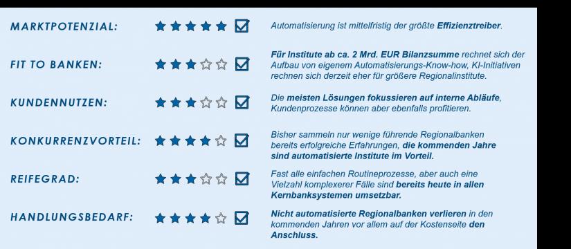 KI in der Prozessautomatisierung - Intelligente Automatisierung_Bewertung Intelligent Automatisierung bei Regionalbanken / BankingHub