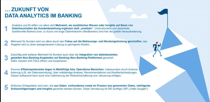 Fünf Thesen / 8. Get Together für Banken und Fintechs / BankingHub