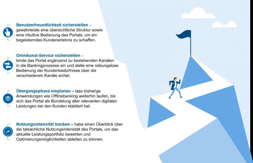 """Erfolgsfaktoren Portale in """"Portale – Definition und Empfehlungen"""""""