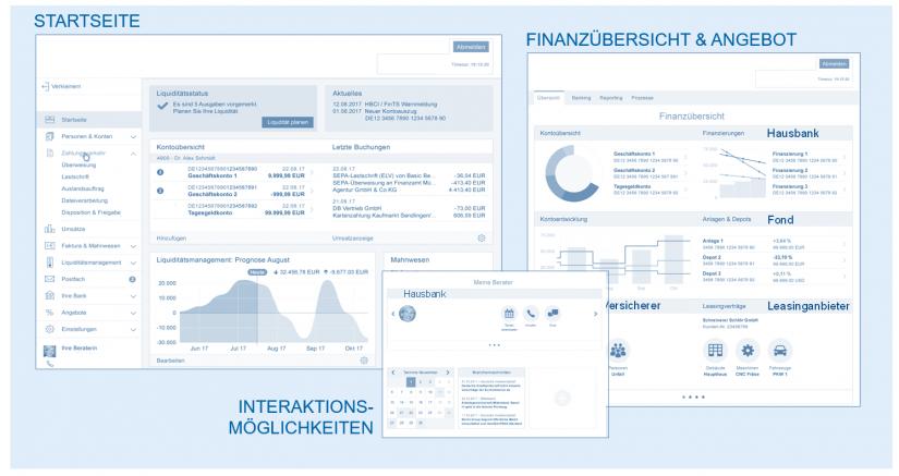 """Optionenraum Plattformen in """"Plattformen – Definition und Empfehlungen"""""""