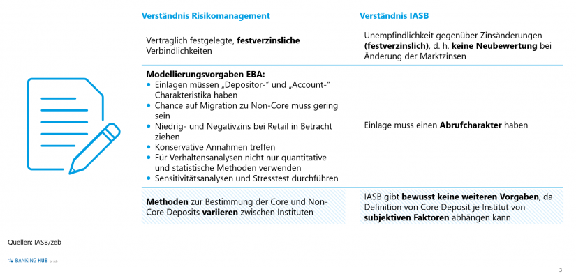 Kriterien zur Designation von Core Deposits