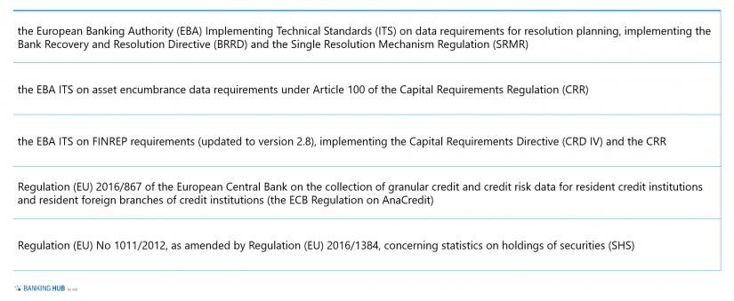 """Regulatorische Anforderungen im Artikel """"BIRD 5.0 – Chance für FinTechs und Neobanken"""""""