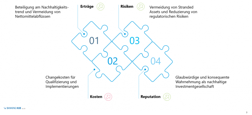 """Finanzielle und nicht finanzielle Auswirkungen von ESG im Artikel """"ESG-Investitionen auf dem Vormarsch"""""""