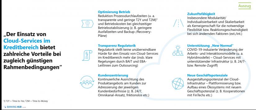 Cloud-Lösungen im Kreditbereich: Vorteile